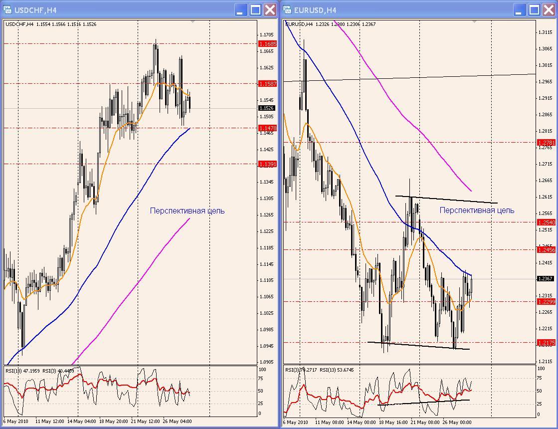 Commerzbank forex прогнозы 04.09.2009 forex hours sunday
