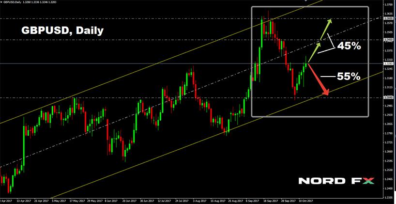 Cqg forex trading